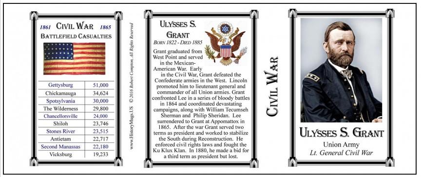 Ulysses S. Grant Civil War history mug tri-panel.