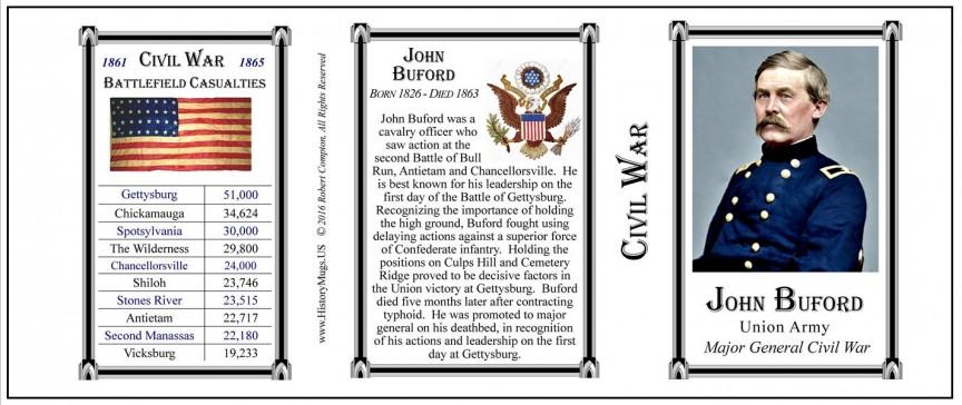 John Buford tri-panel
