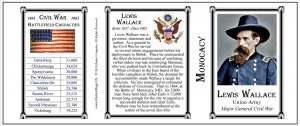 Wallace, Lewis – Tri Panel-Monocacy