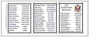 All The US Constitution Signatories history mug tri-panel.