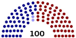 US Senators category image.