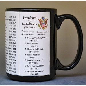 All 46 US Presidents history mug.