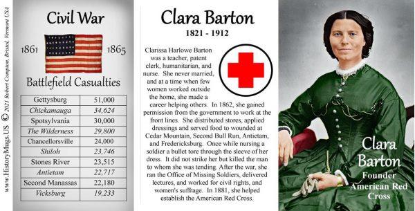 Clara Barton Civil War Union civilian biographical history mug tri-panel.