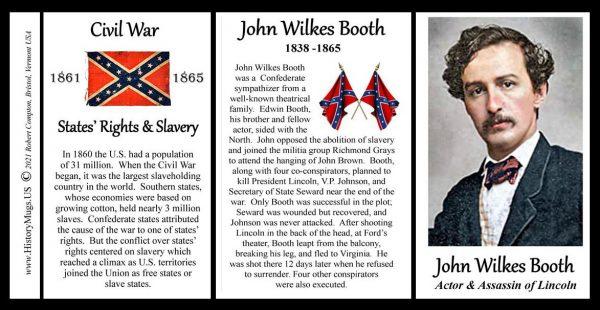 John Wilkes Booth, Civil War biographical history mug tri-panel.