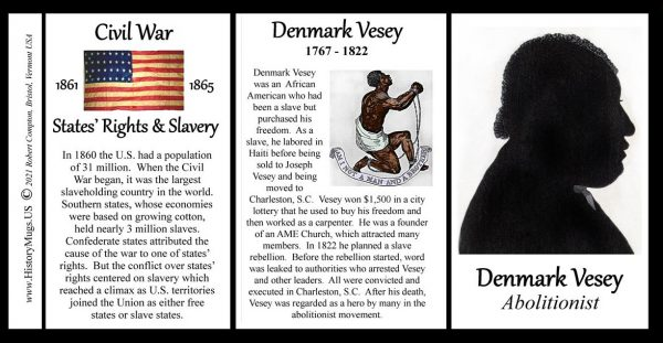 Denmark Vesey, abolitionist biographical history mug tri-panel.