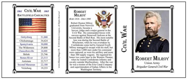 Milroy, Robert-Tri Panel-Color flag