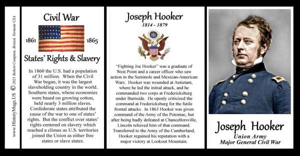 Joseph Hooker, Union Army, US Civil War biographical history mug tri-panel.