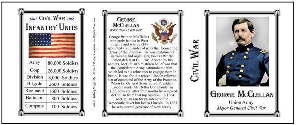 McClellan, George- Tri Panel-COLOR