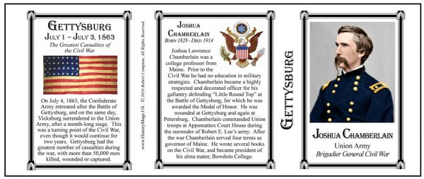 Joshua Chamberlain, Gettysburg Union Army officer biographical history mug tri-panel.