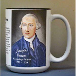Joseph Hewes, Declaration of Independence signatory biographical history mug.