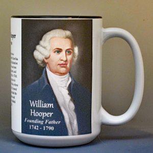 William Hooper, Declaration of Independence signatory biographical history mug.