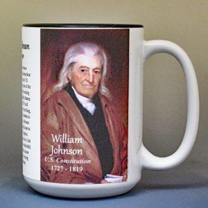 William Johnson, US Constitution signatory biographical history mug.