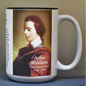 Arthur Middleton, Declaration of Independence signatory biographical history mug.