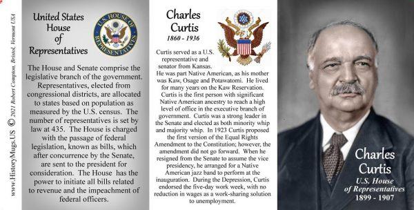Charles Curtis, US Representative biographical history mug tri-panel.