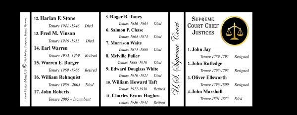 All of the US Supreme Court Chief Justices history mug tri-panel.