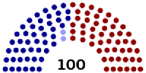 US Senators category image.