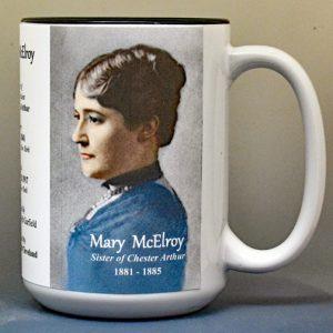 Mary Arthur McElroy, White House Hostess biographical history mug.